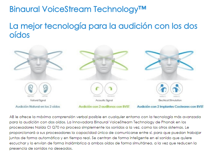 Binaural VoiceStream